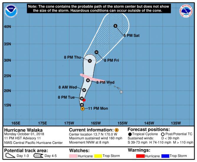 Prognozowana trasa huraganu Walaka (NASA, NHC)