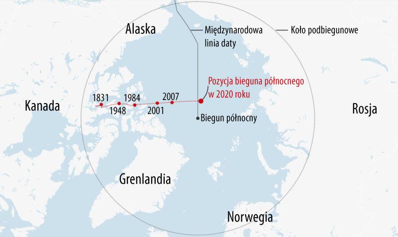 Aktualne położenie północnego bieguna magnetycznego (dane za National Centers for Environmental Information)