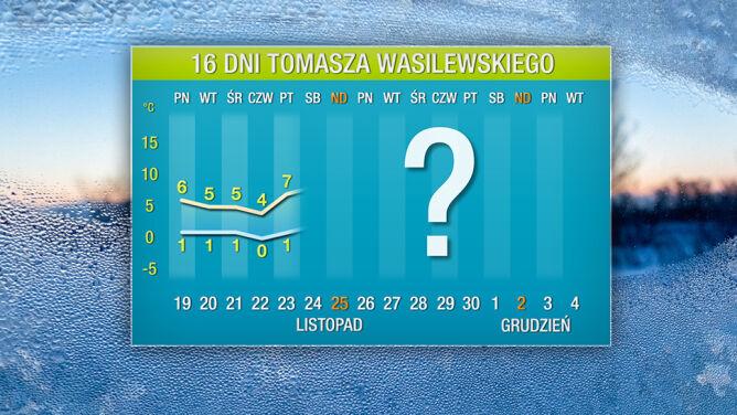Prognoza pogody na 16 dni: <br />otwiera się arktyczna brama